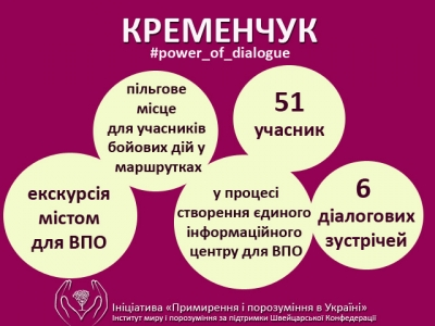 Учасникам бойових дій надали пільгове місце у маршрутках Кременчука - перемога діалогу!