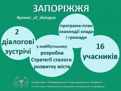 Історія міста, яке впоралось із декомунізацією: діалоговий процес у Запоріжжі.